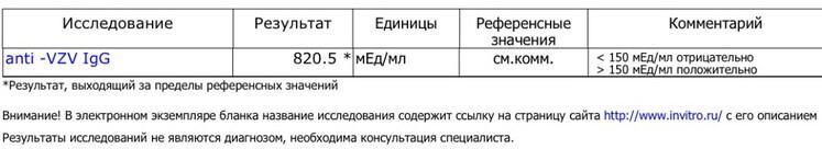 Пример бланка одной из клиник